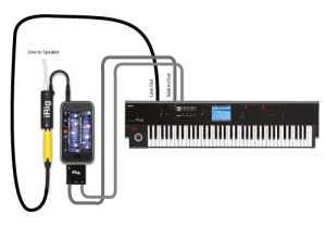 iRIg-Midi-Keyboard-Connections